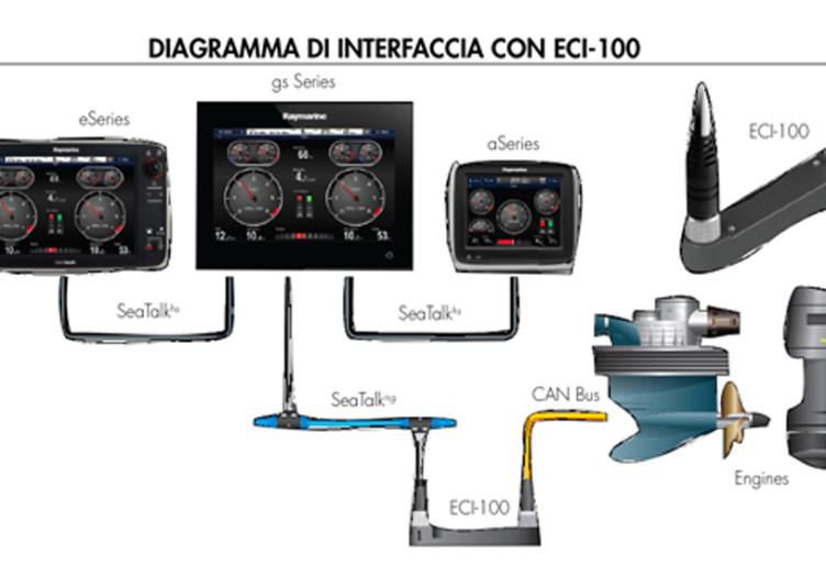 Raymarine-ECI-100