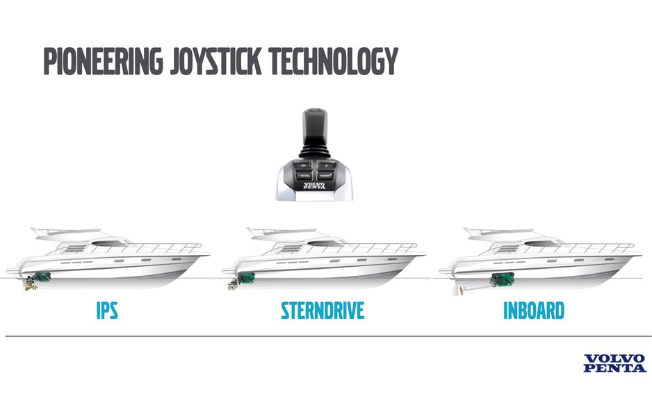 Volvo-Penta-joystick-tutte-trasmissioni-938x580