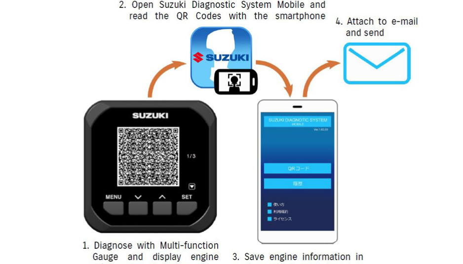 Suzuki Diagnostic System Mobile: it's all in an app